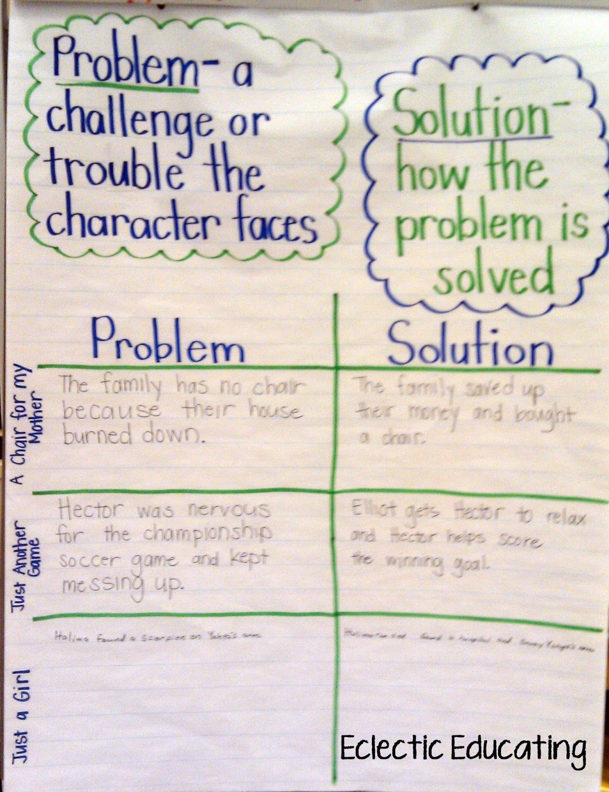 Eclectic Educating Problem And Solution Lesson