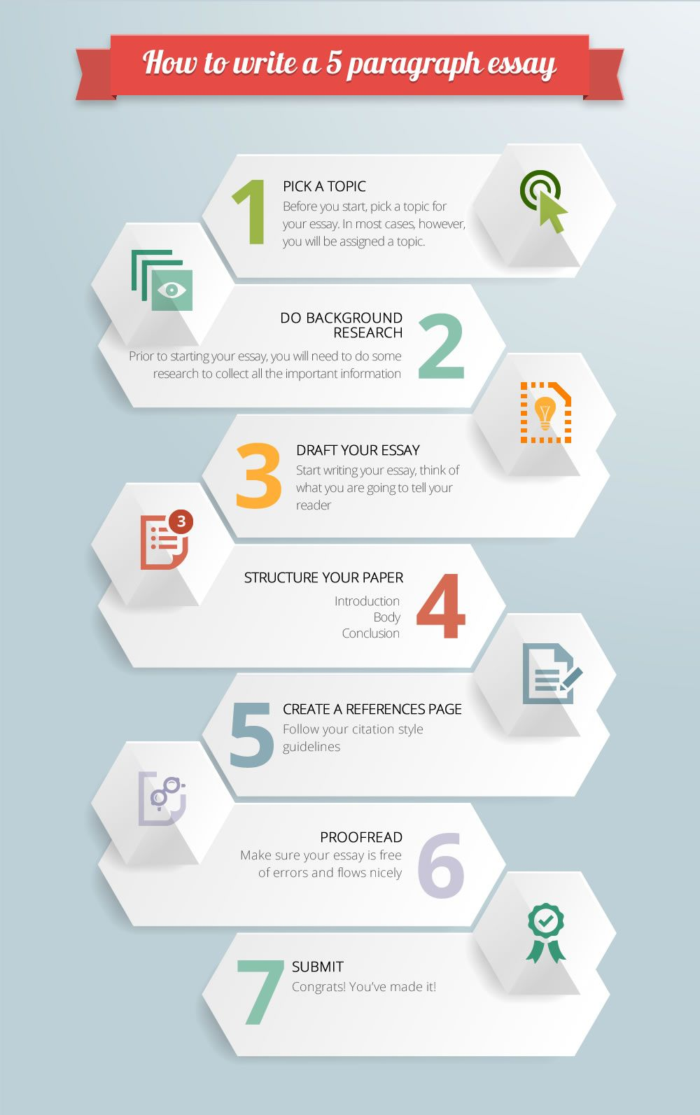 AWESOME infographic on fiveparagraph essay outline! Check