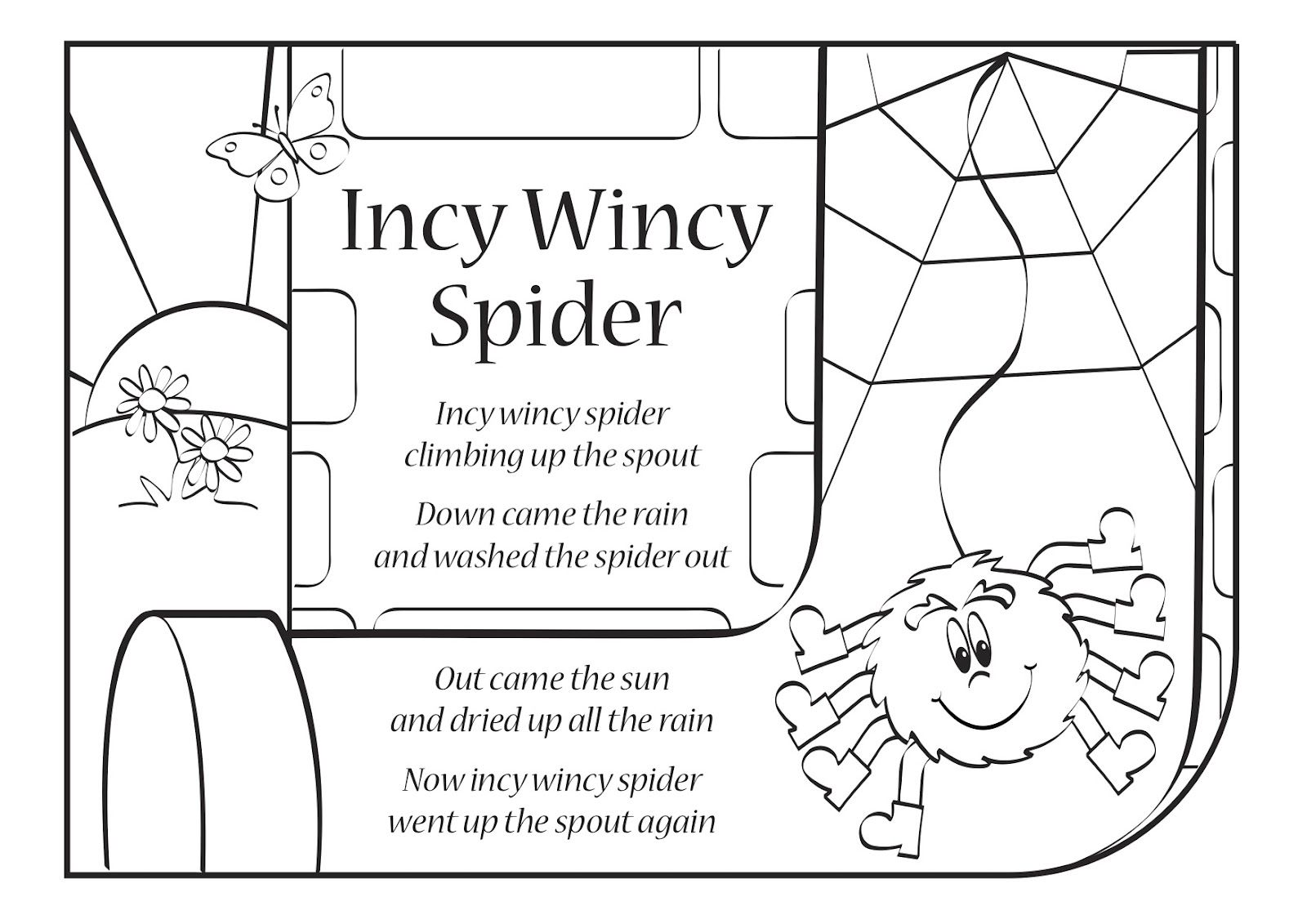 Itsy Bitsy Spider Also Known As Incy Wincy Spider Is A Popular Nursery Rhyme That
