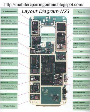nokia N73 diagram layout | phones tools | Pinterest | Htc