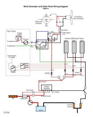 Wind generator and solar wiring diagram | back to basics