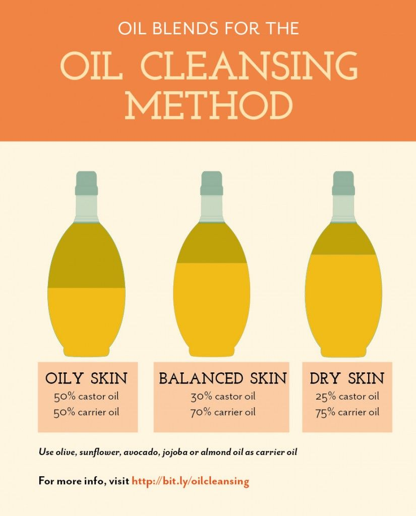 6 things you need to know about oil cleansing oil