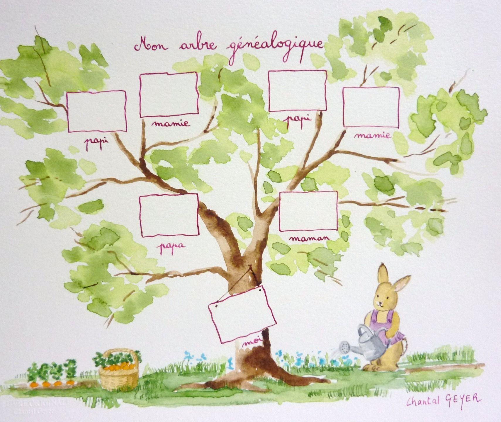Arbre Genealogique A Remplir 3 Generations Ascendantes Chambre D Enfant De Bebe Par Lin D