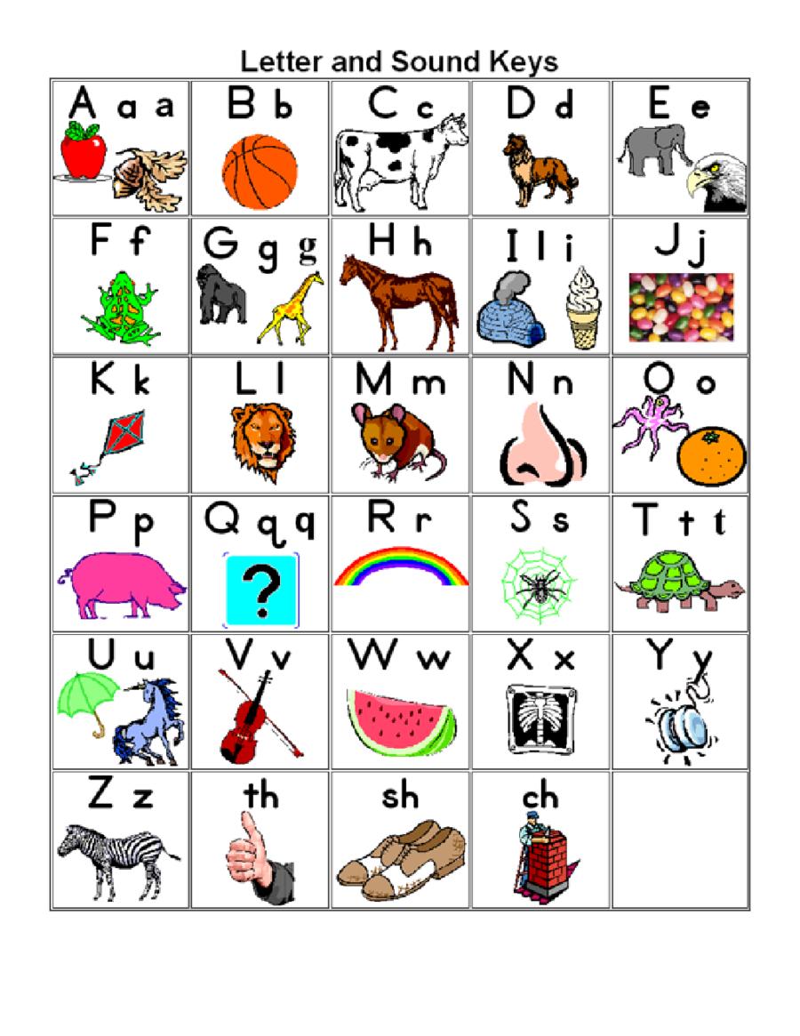 Image result for alphabet chart KIDS Pinterest