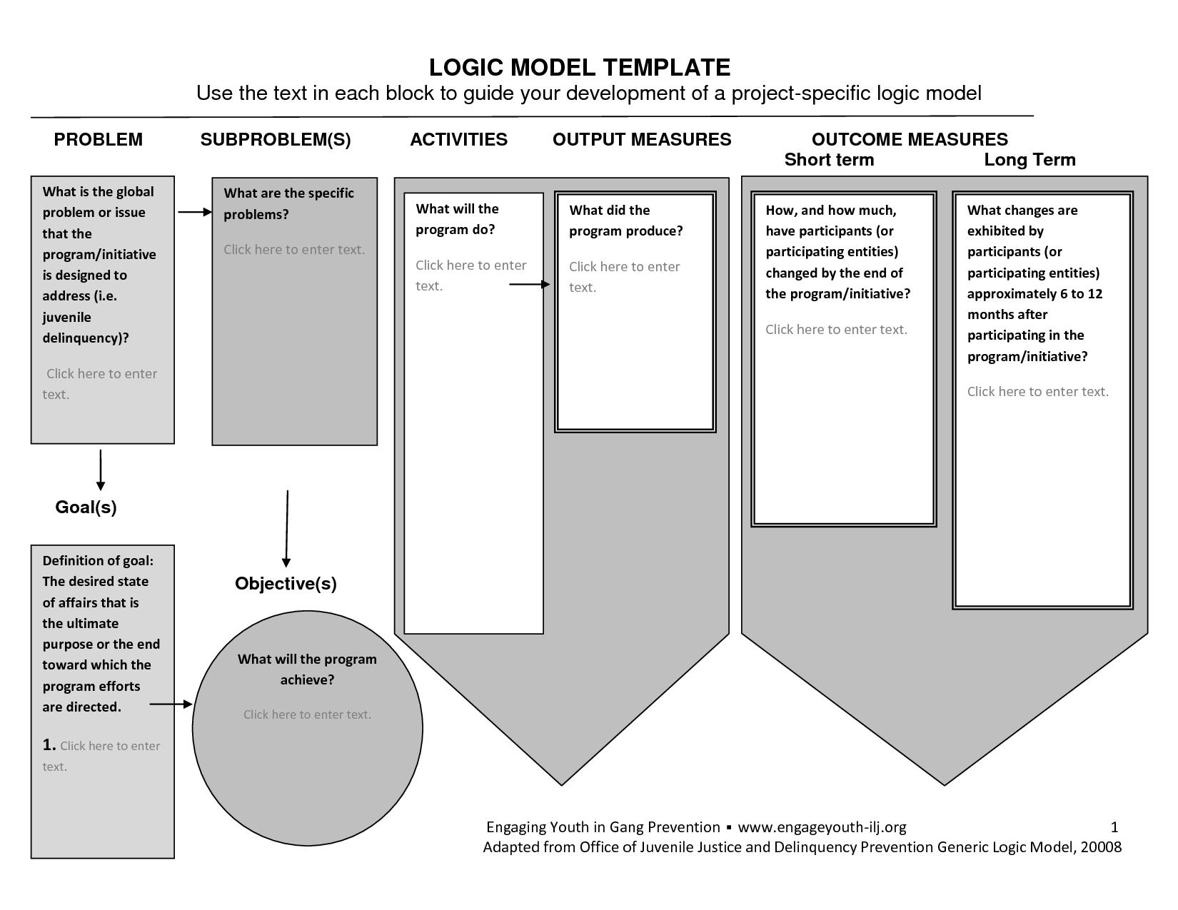 Logic Model Template Qvyitxtu