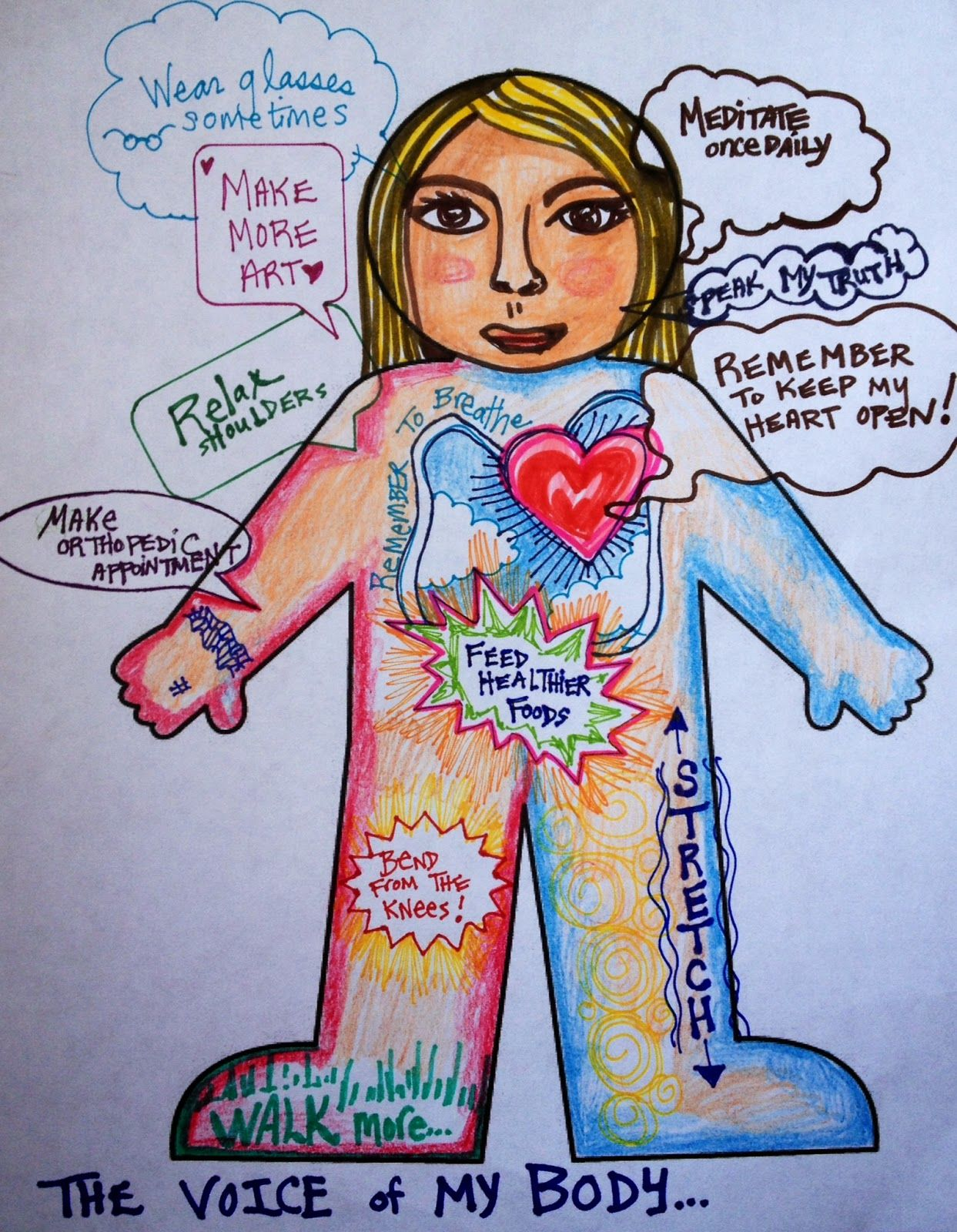 Body Silhouette Example Sara Roizen Each Body Has It S