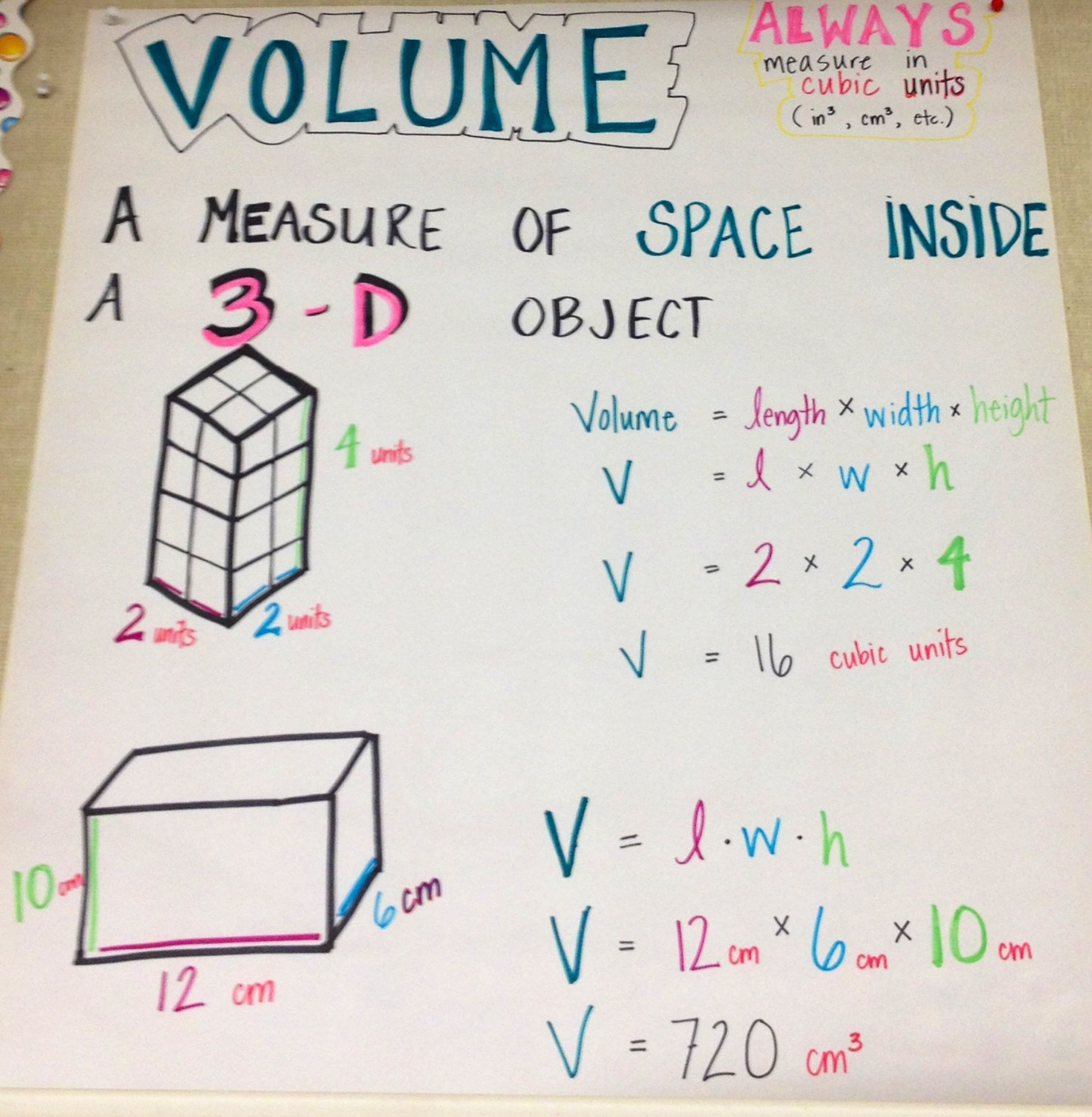 Math 5th Grade Volume Formula