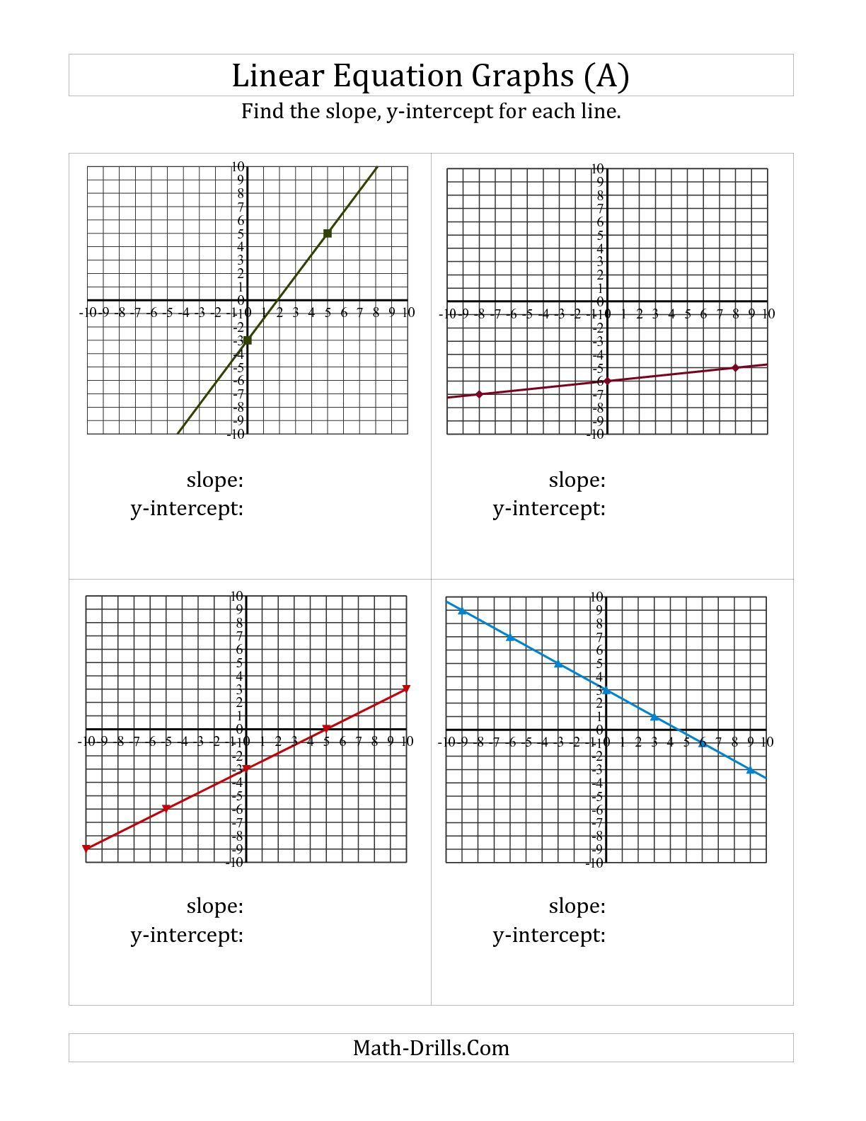 The Finding Slope And Y Intercept From A Linear Equation Graph A Math Worksheet From The
