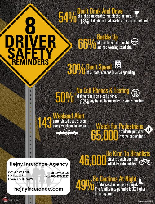 8 Driver Safety Reminders Safe Driving Tips Pinterest