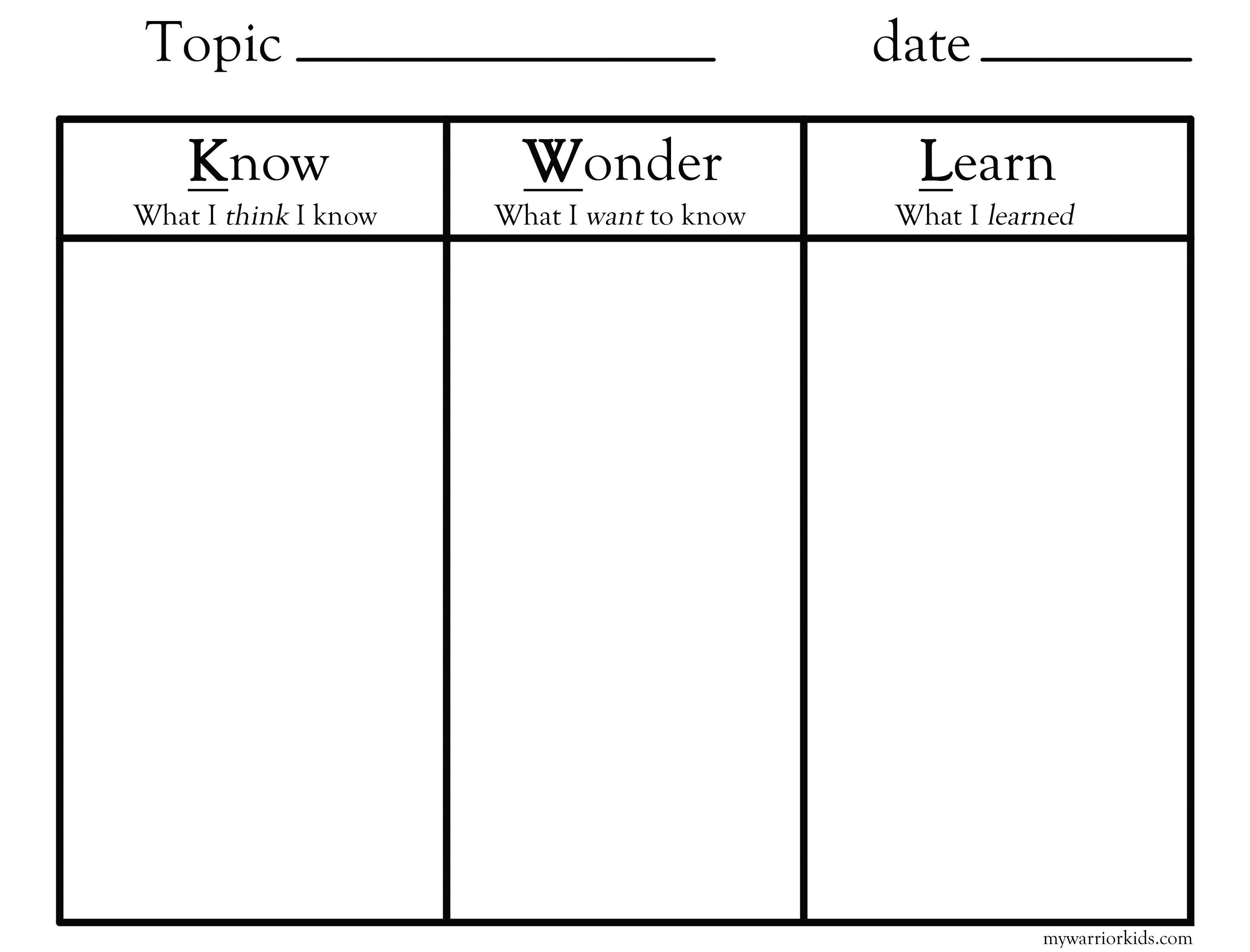 Kwl Printable Chart