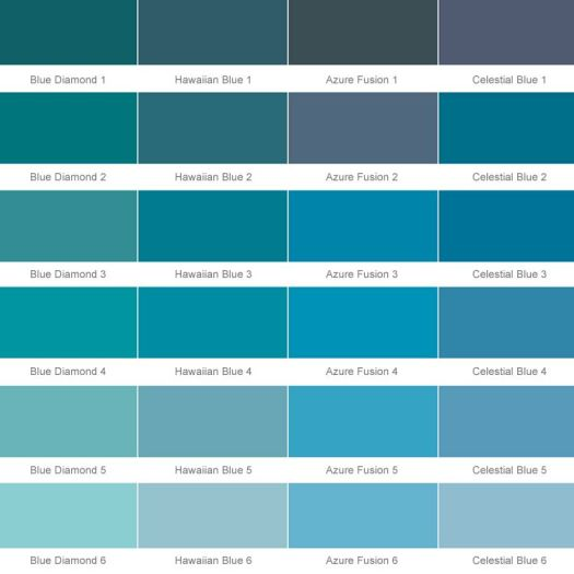 Turquoise Dulux Paint Swatch