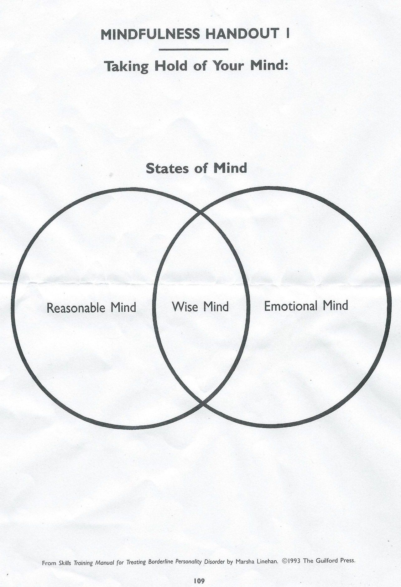 States Of Mind Reason Mind Emotion Min And Wise Mind