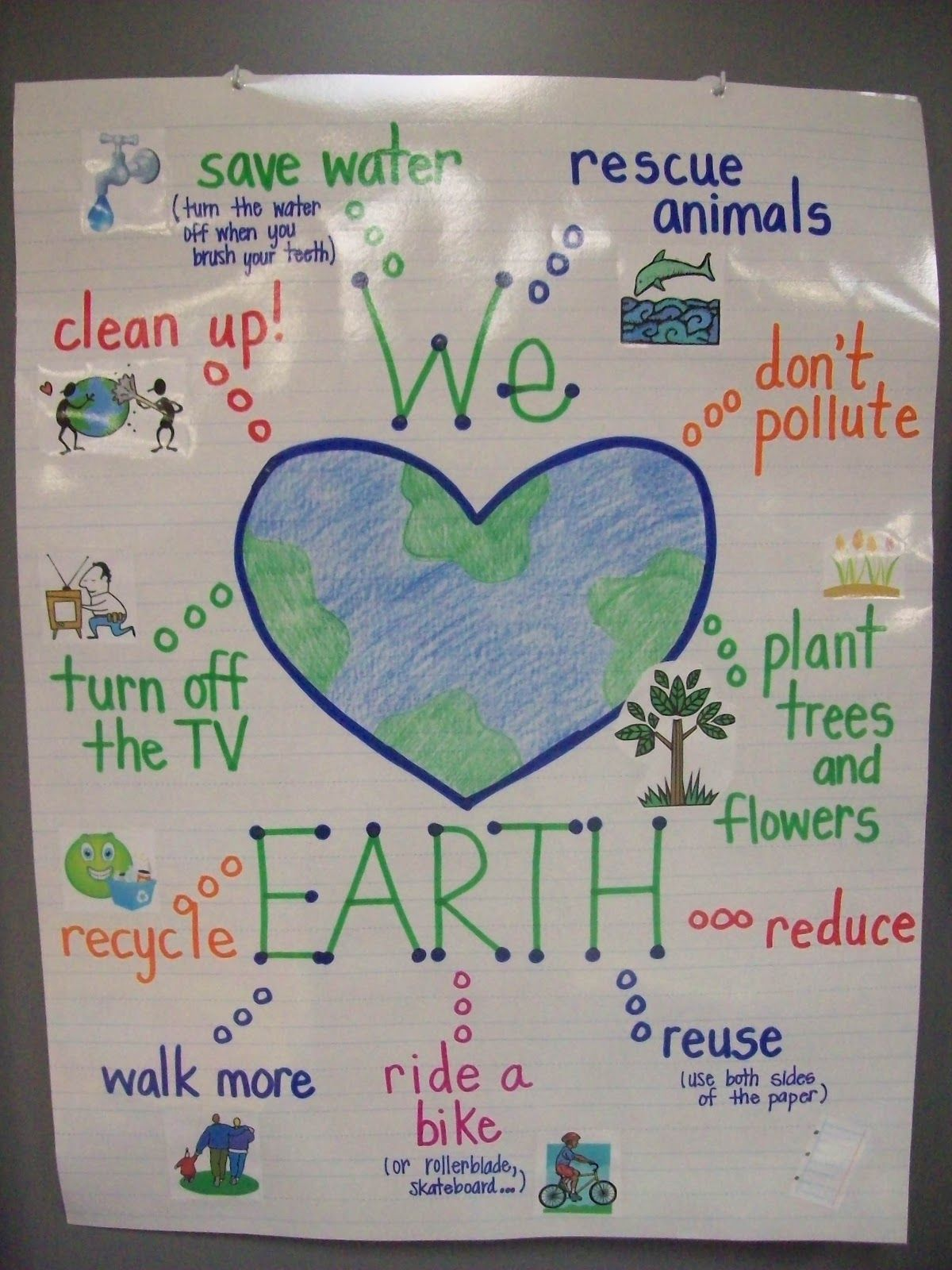 Mrs Terhune S First Grade Site Earth Day What I Hope