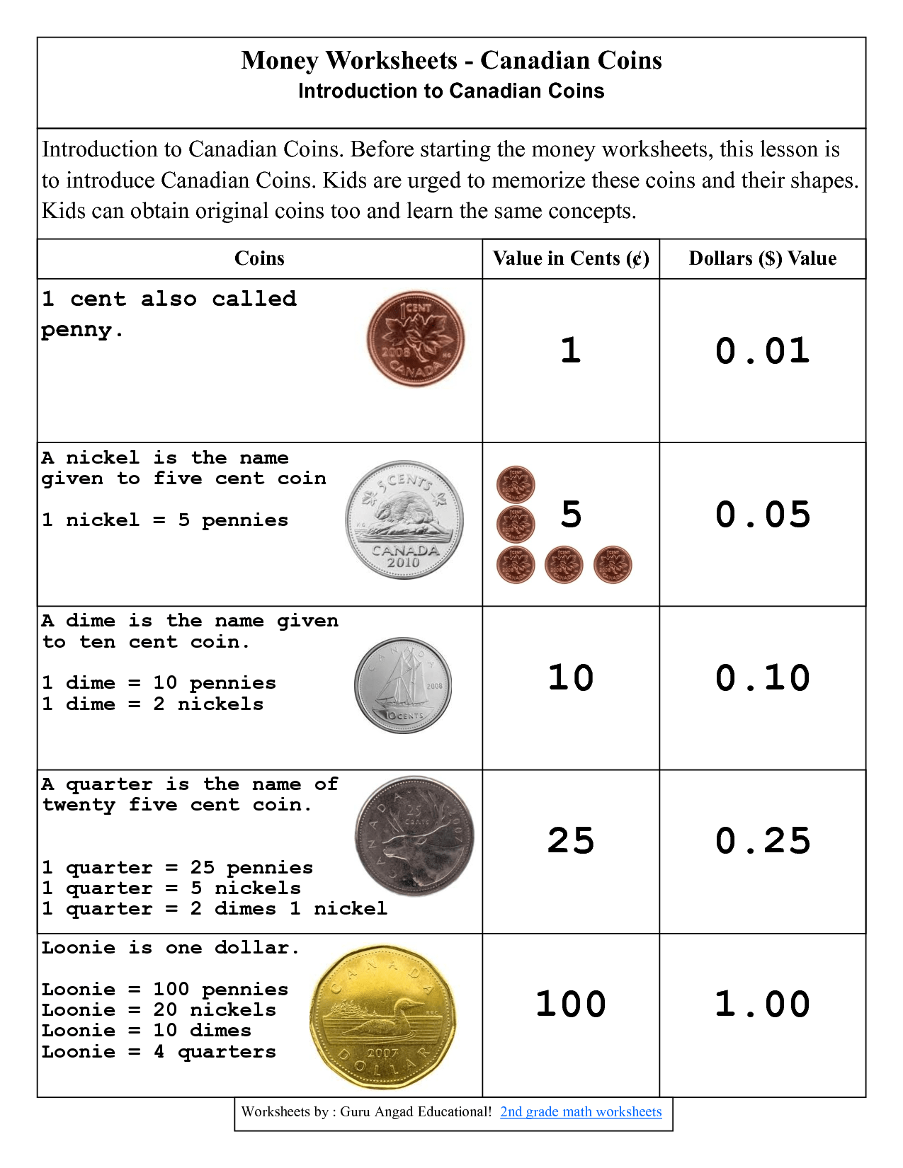 Money Counting Worksheet For Kindergarten