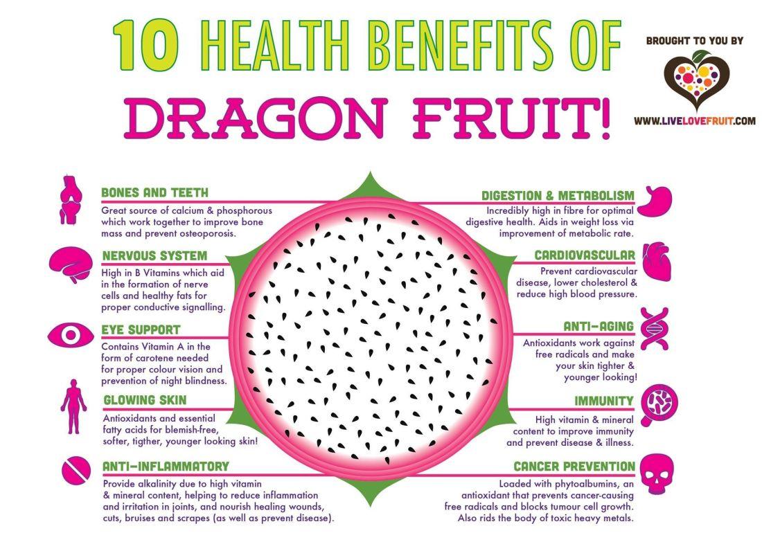 how to cut dragon fruit yellow