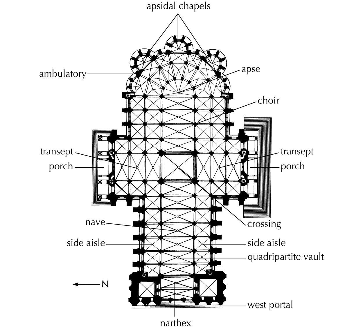 Plan Chartres Cathedral Architecture Cathedral