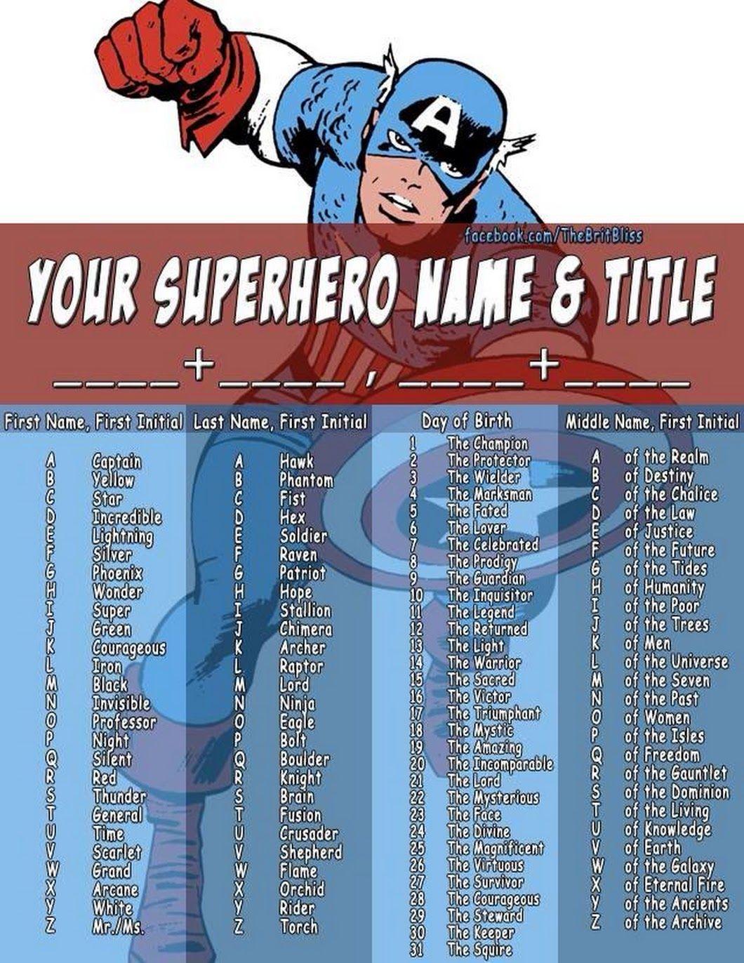 1 of 3 we used Super Hero Stuff Pinterest Marvel