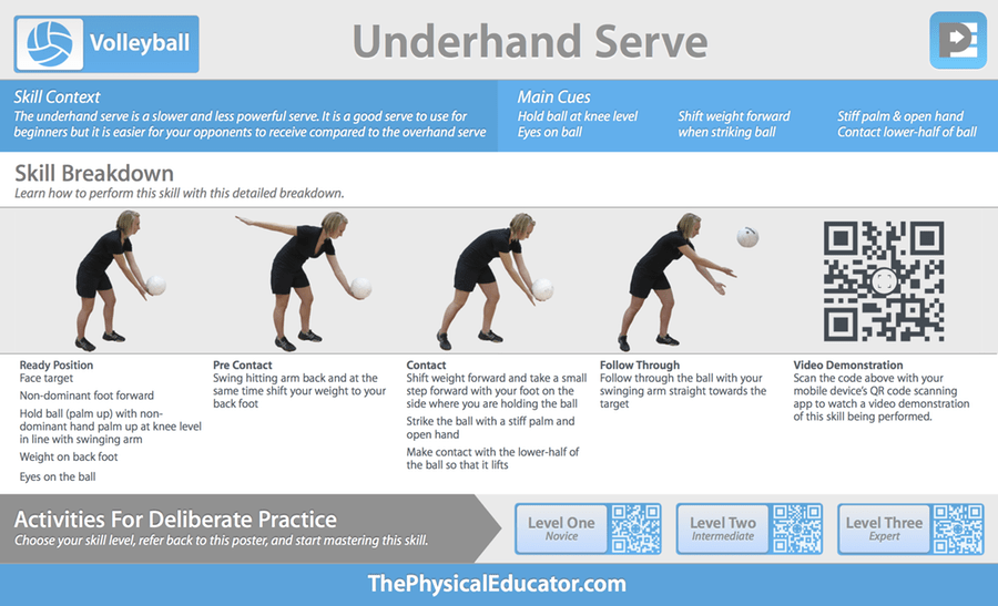 QR Skill Posters Volleyball
