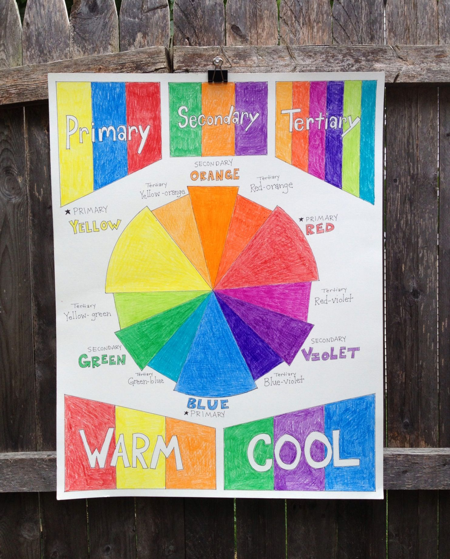 Color Wheel Chart Warm Cool Primary Secondary
