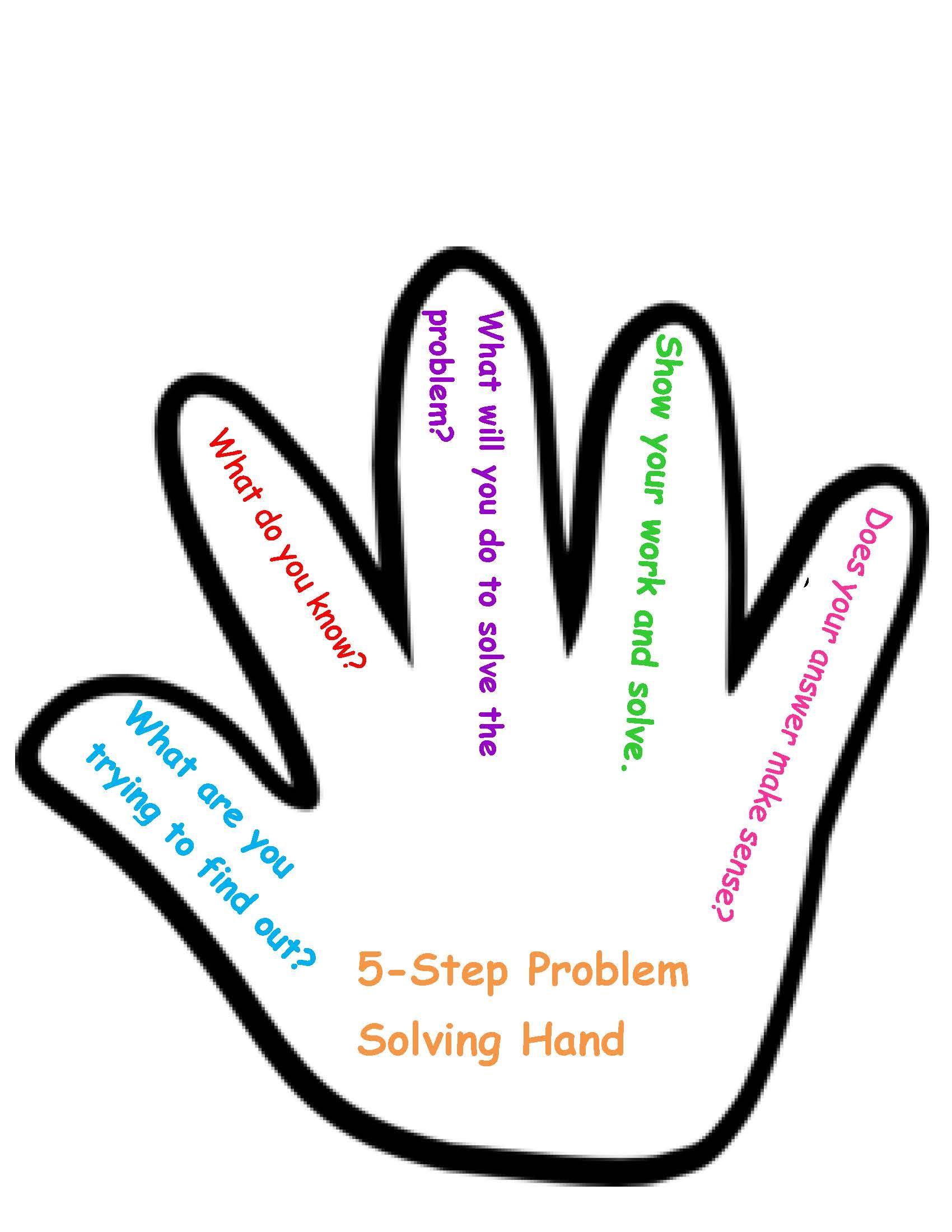 5 Step Problem Solving Hand