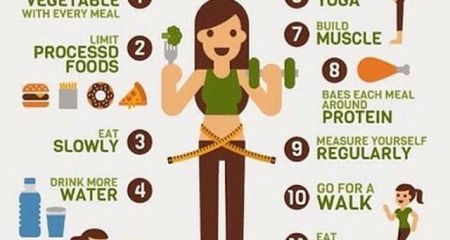 Healthy Food Tips To Lose Weight