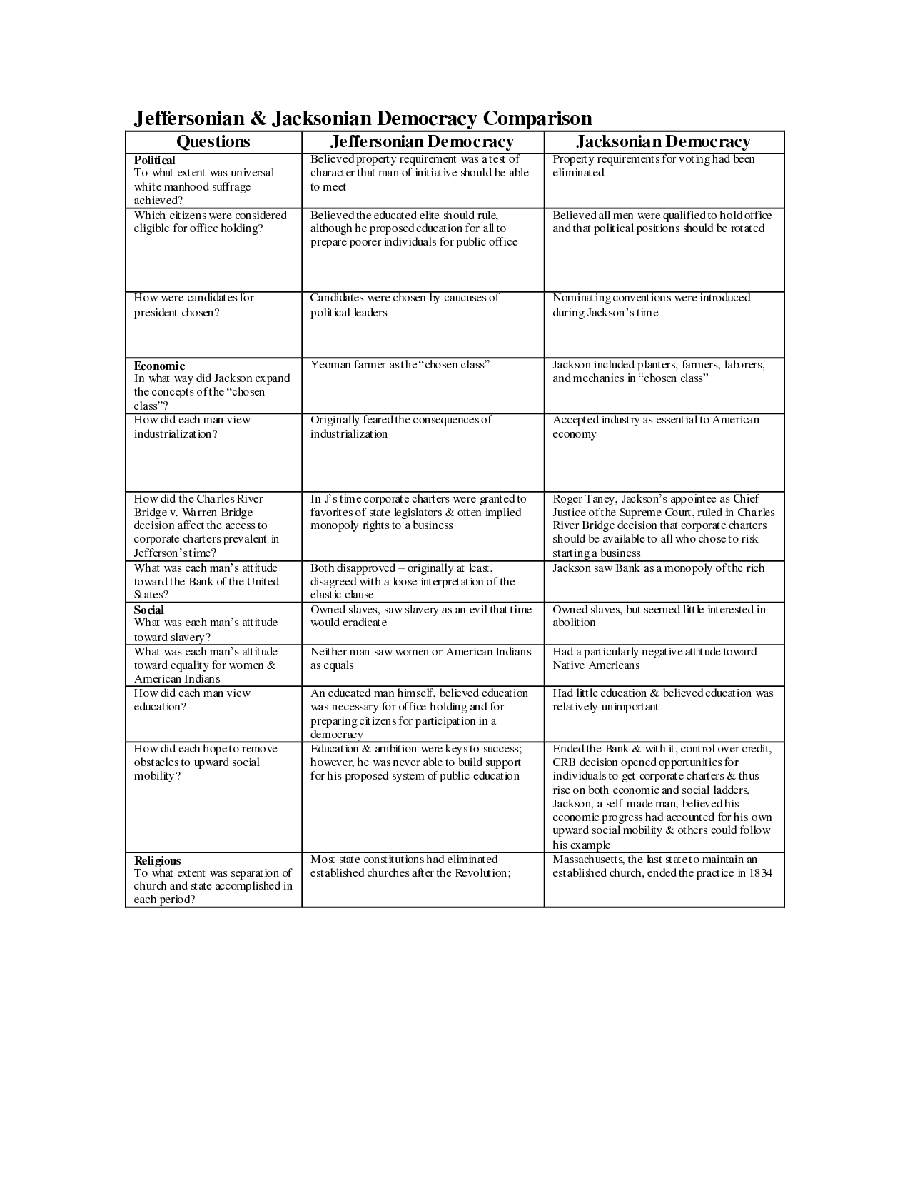 French And Indian War Timeline Worksheet