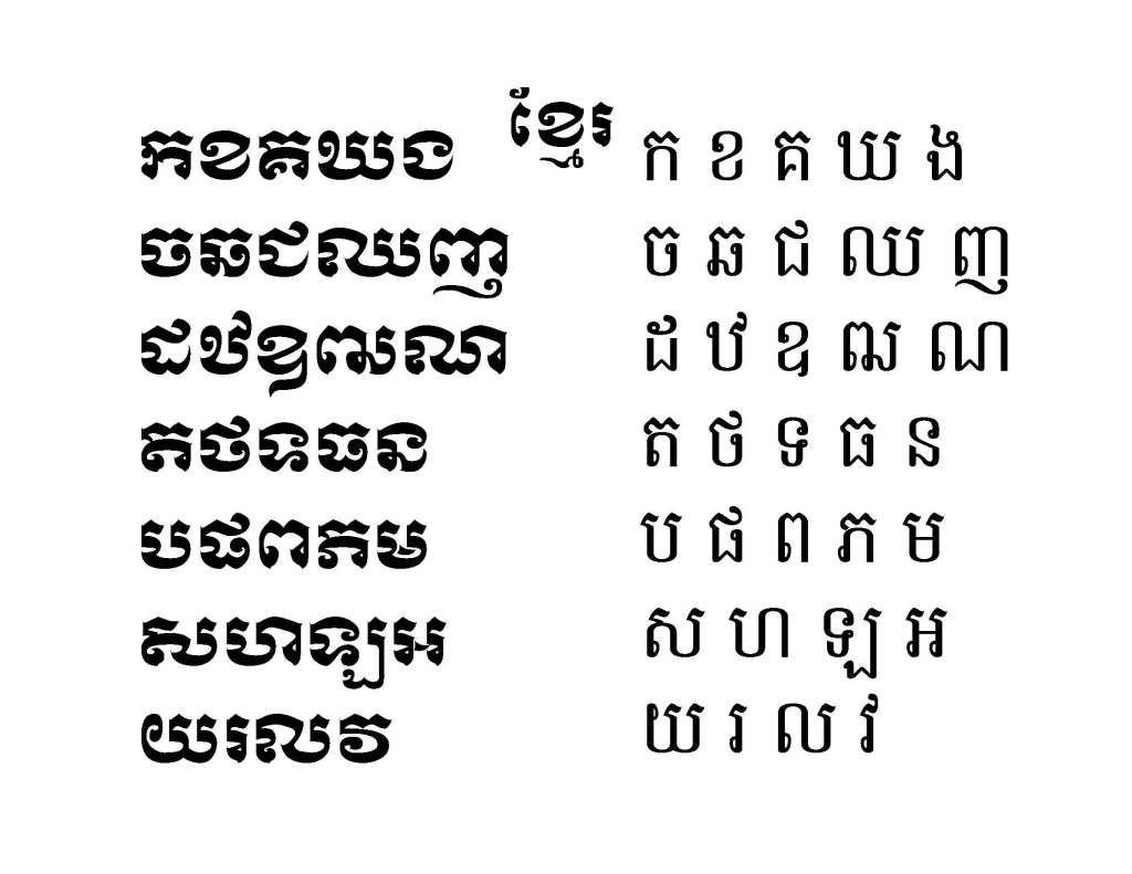 Khmer Alphabet Page 1 791
