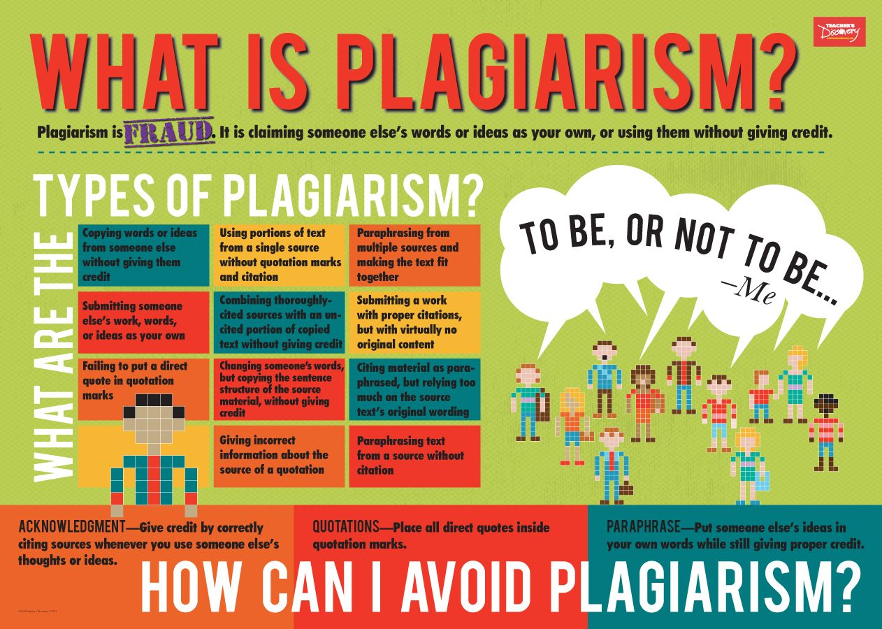 This Two Poster Set Helps Students Understand What Plagiarism Is And How To Cite Sources The