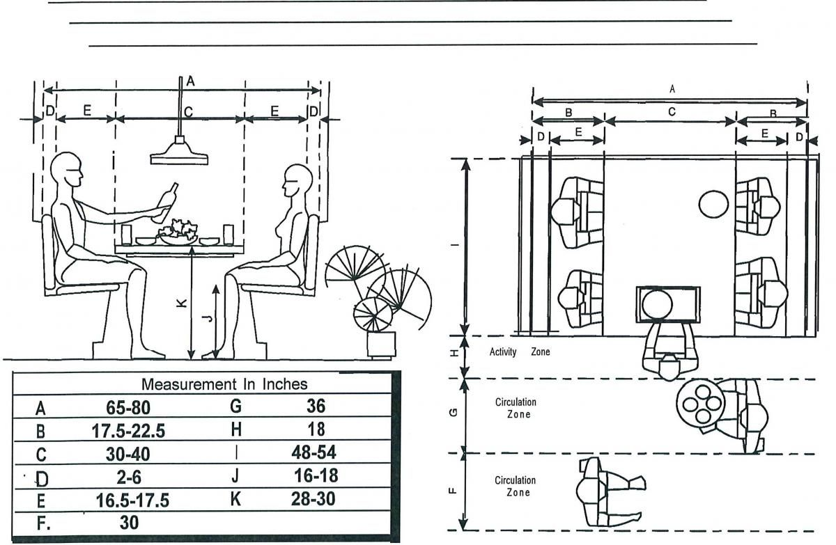 seating dimensions diner.jpg (un)Learning Pinterest