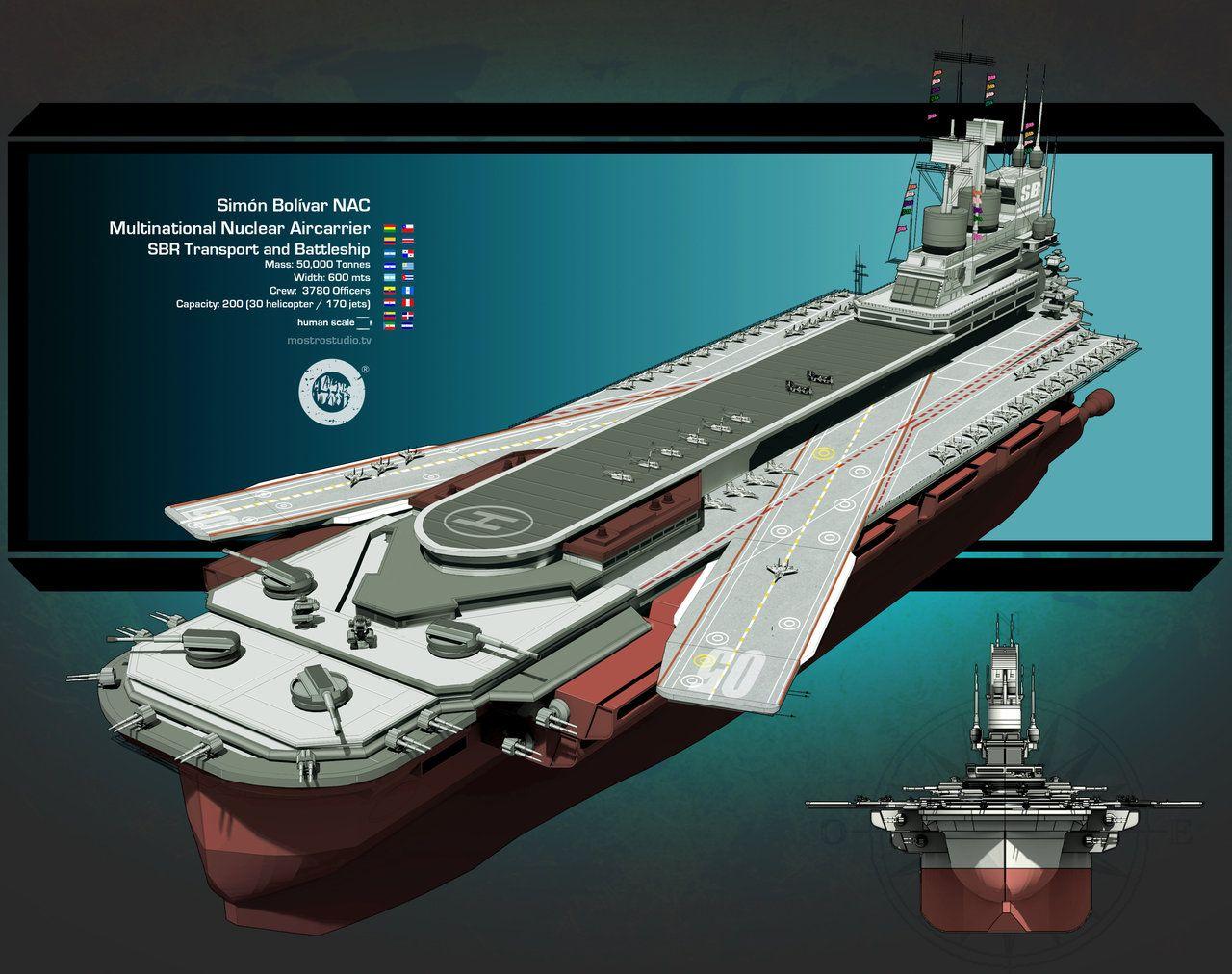Battleship Game Ks2 Red The Best 10 Battleship Games