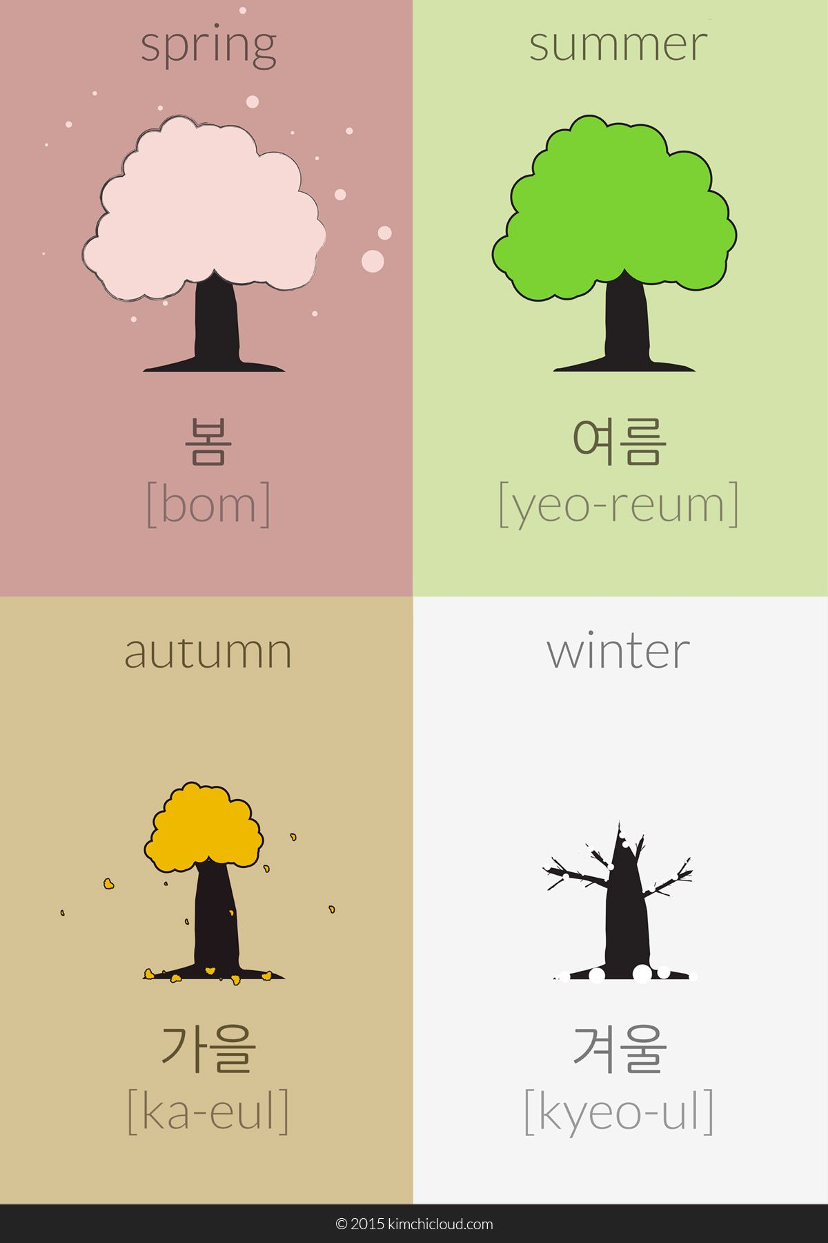 The Words For The Four Seasons In Korean Are Summer