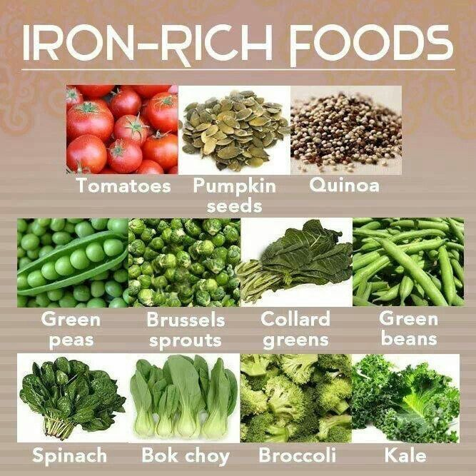 list of iron rich foods Nutrition Pinterest Iron
