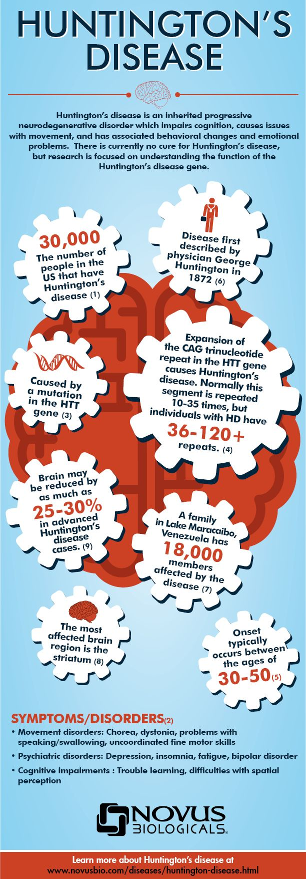 Huntington's Disease Infographic Infographics