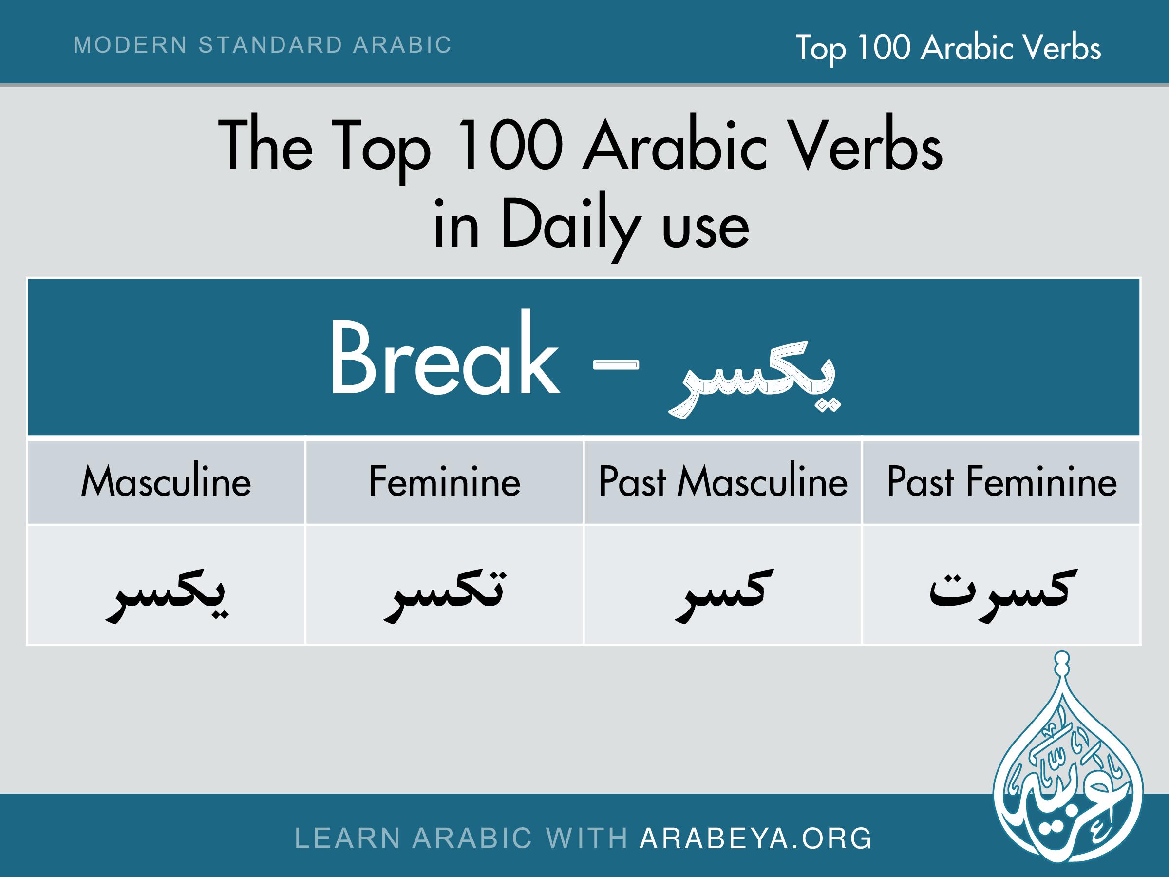 Pin By Arabeya Arabic Language Center On Top 100 Arabic