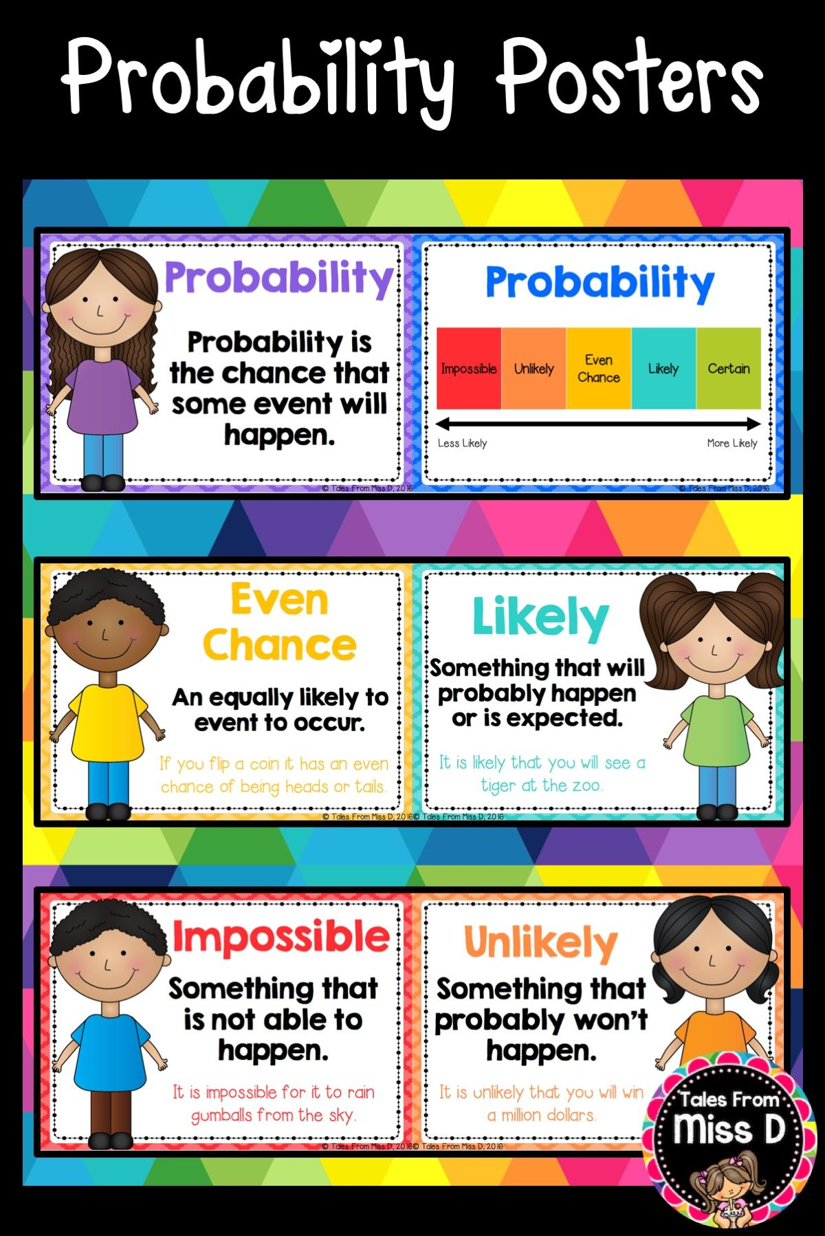 Probability Posters