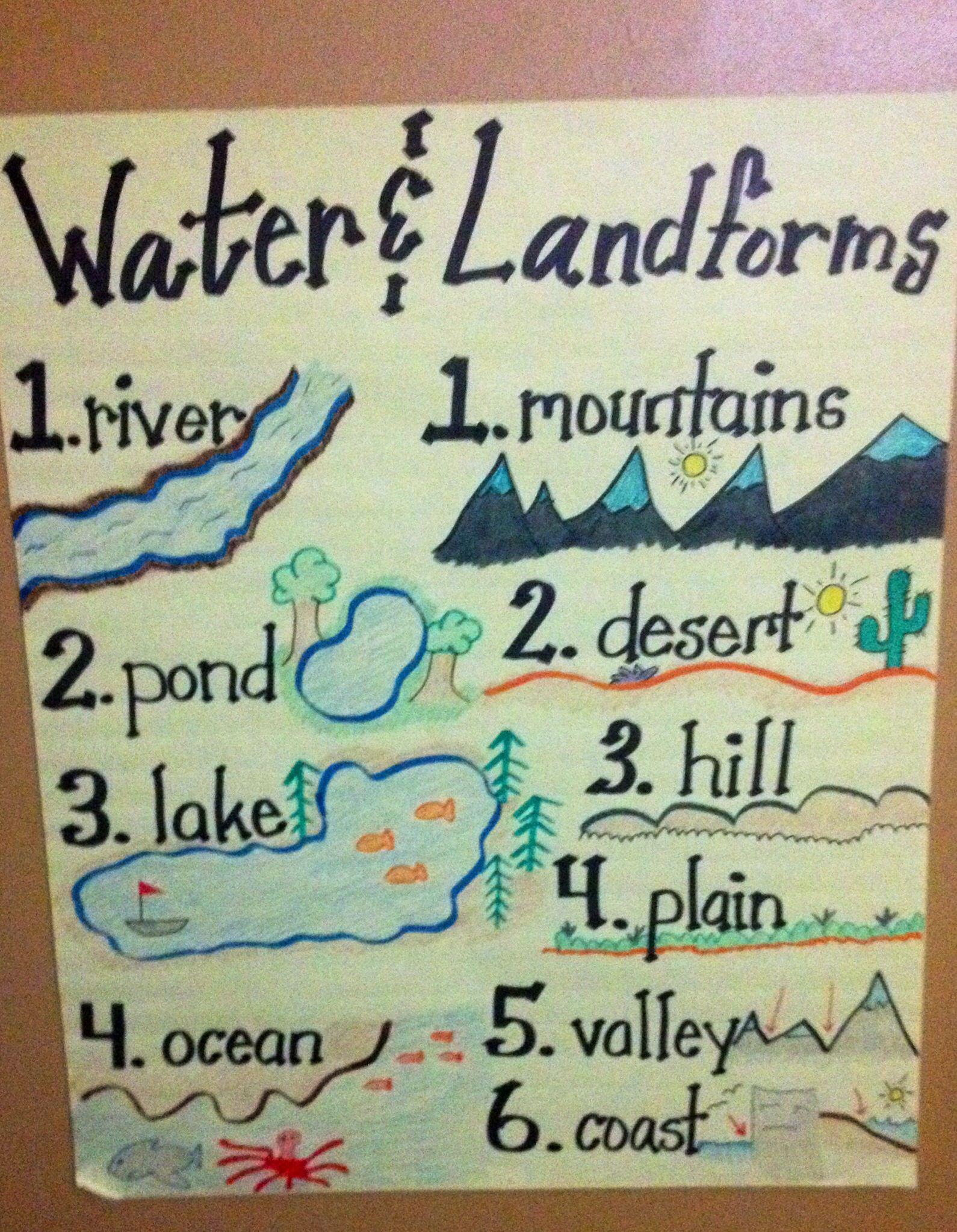 3rd Grade Water Amp Landform