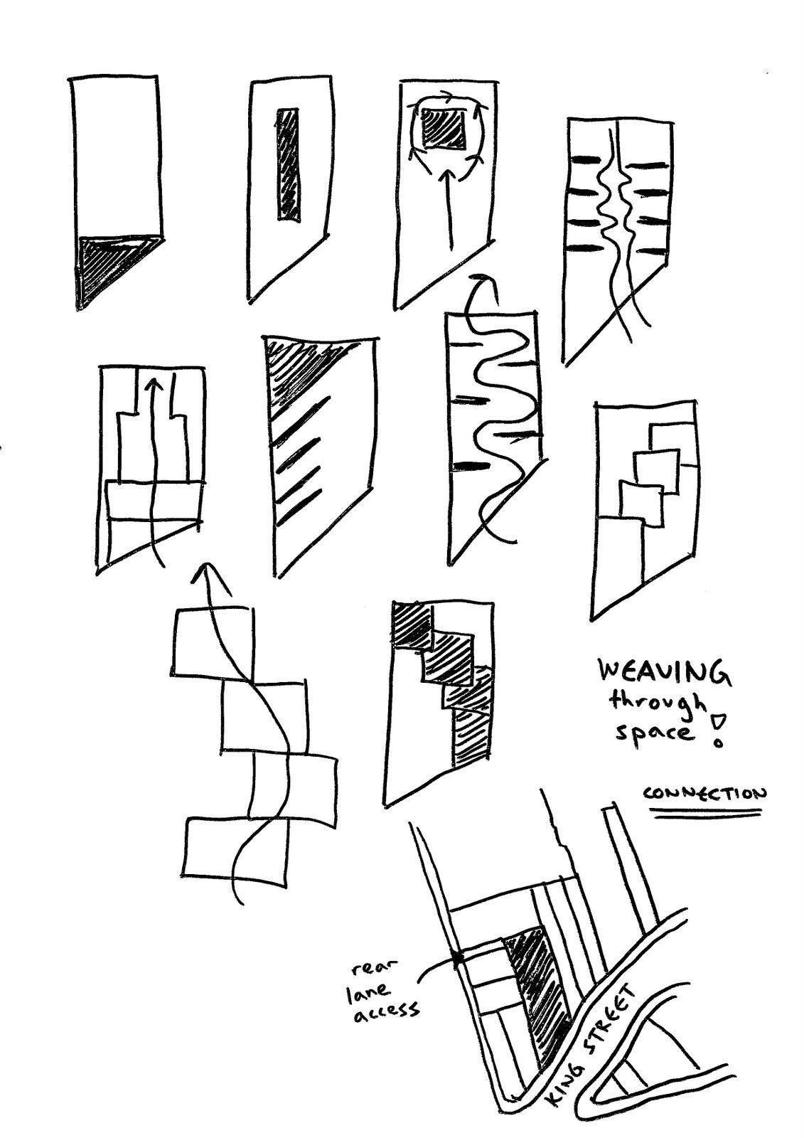 Circulation Sketchs Sketch