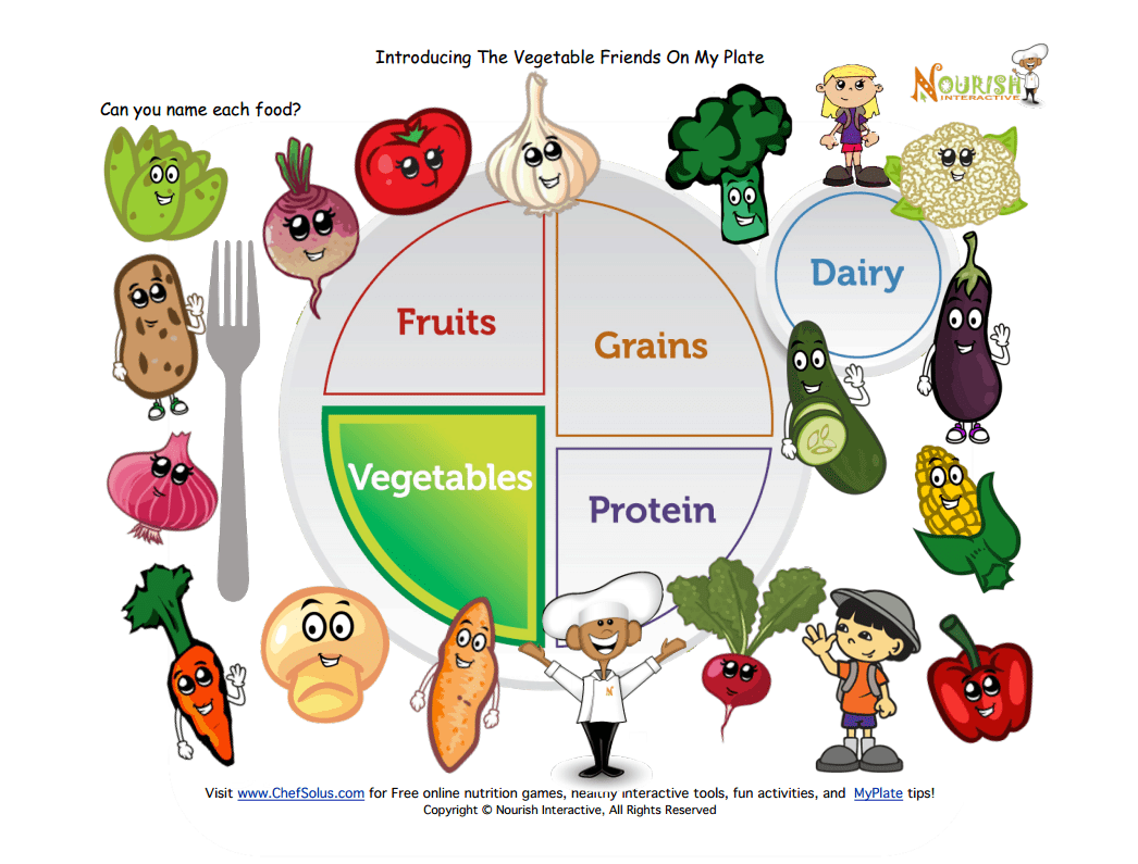 Download This Worksheet And See Which Veggies Your Little