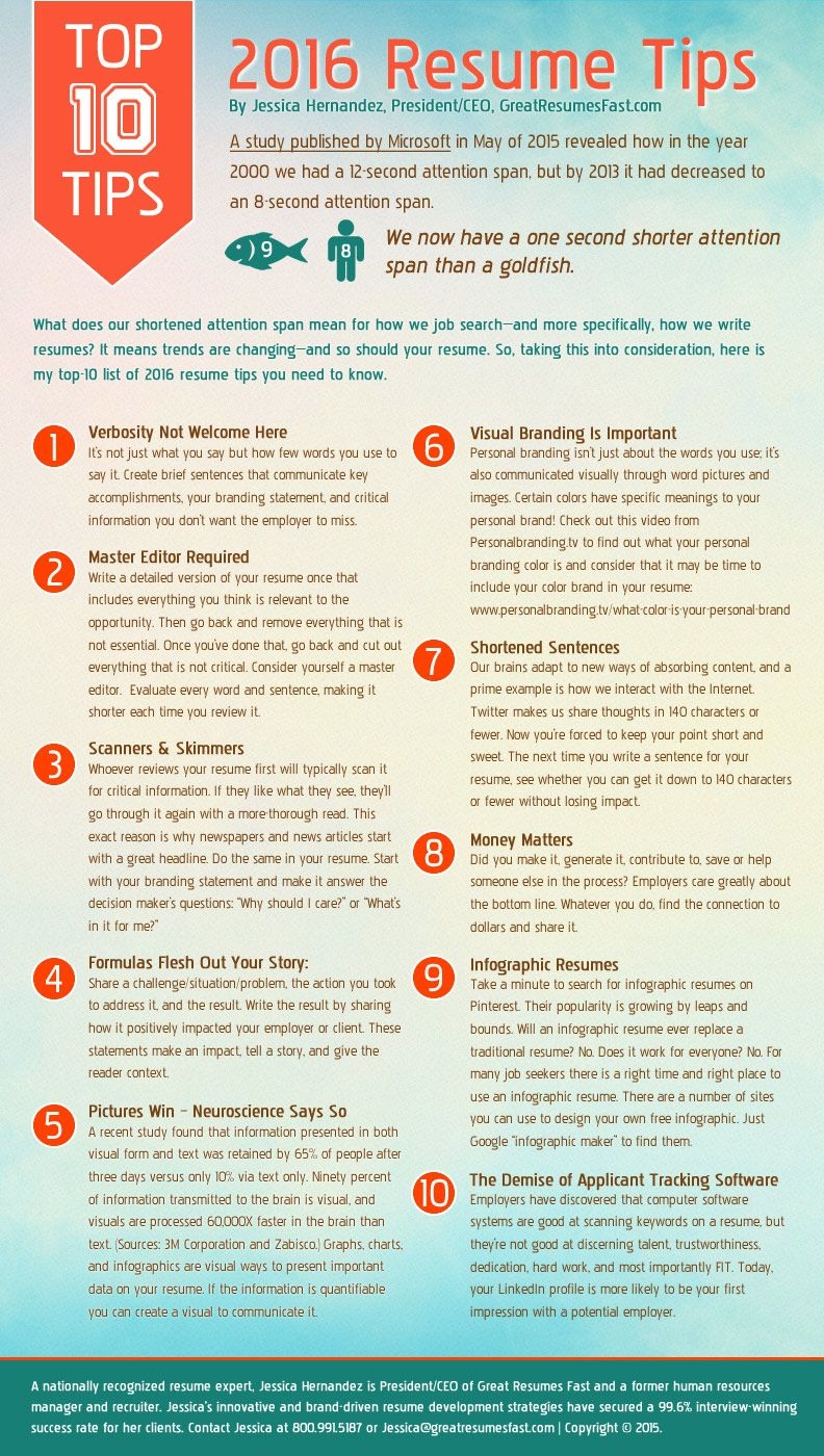 Infographic 2016 Resume Tips Jessica H. Hernandez