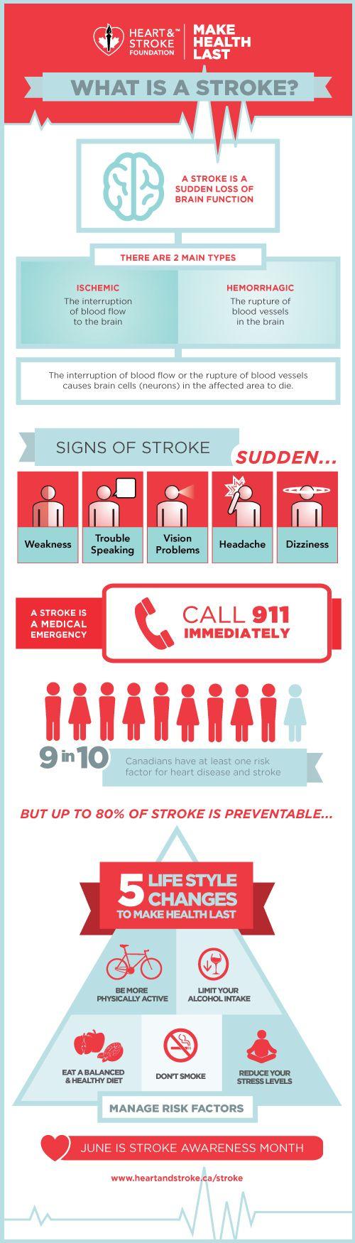 June is stroke awareness month Heart Health