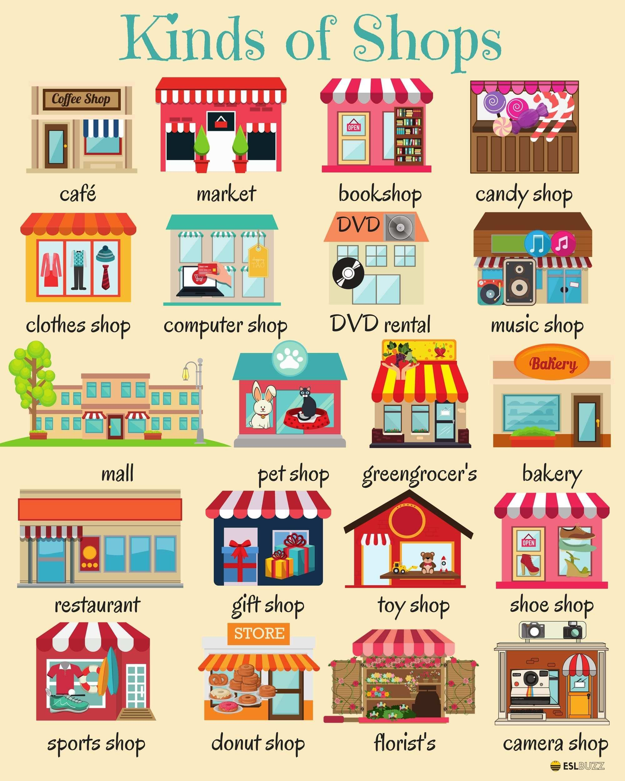 Vocabulary Kinds Of Shops