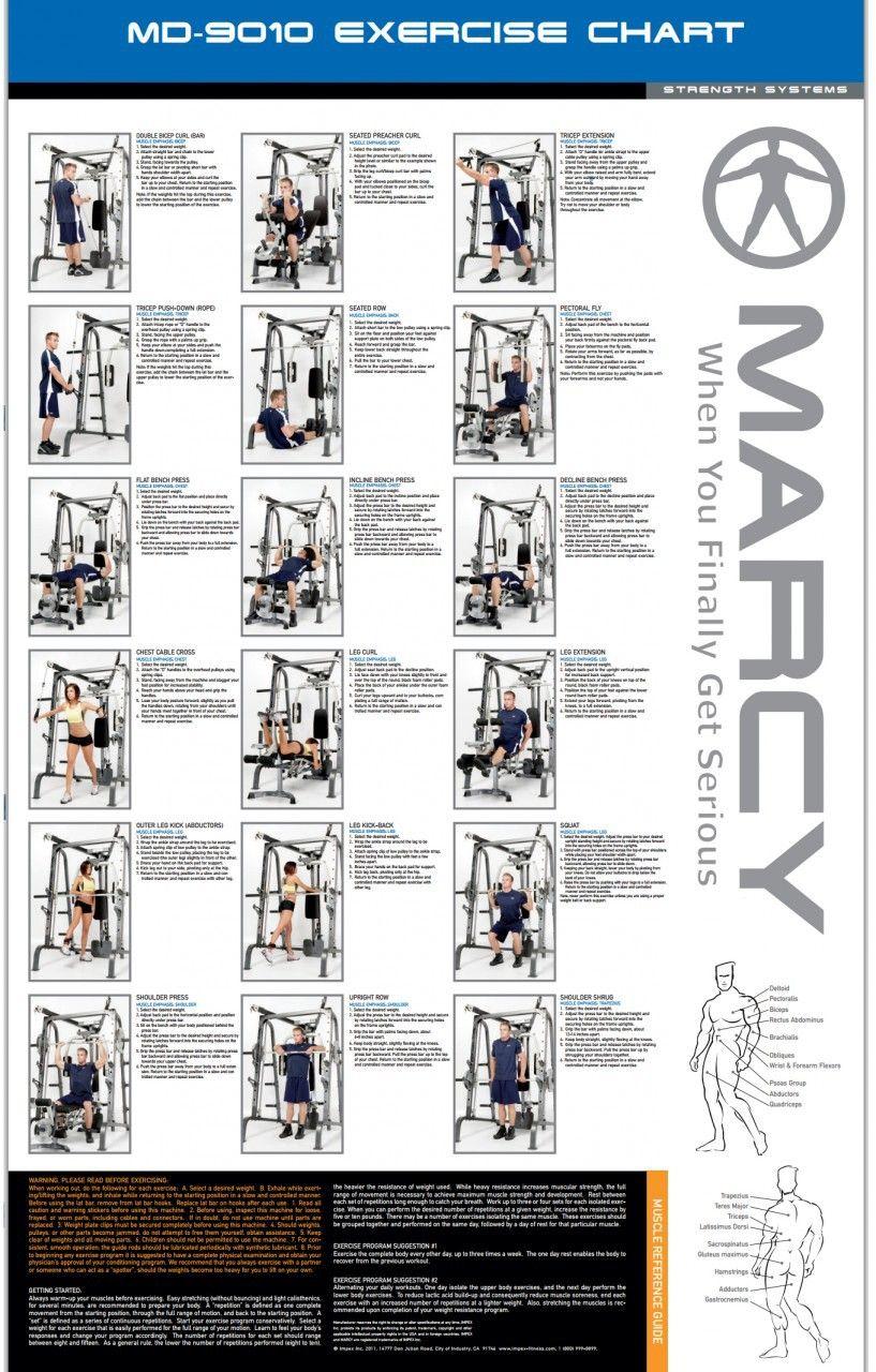 Marcy Diamond Elite Md 9010g Smith Machine Amp 140kg Set
