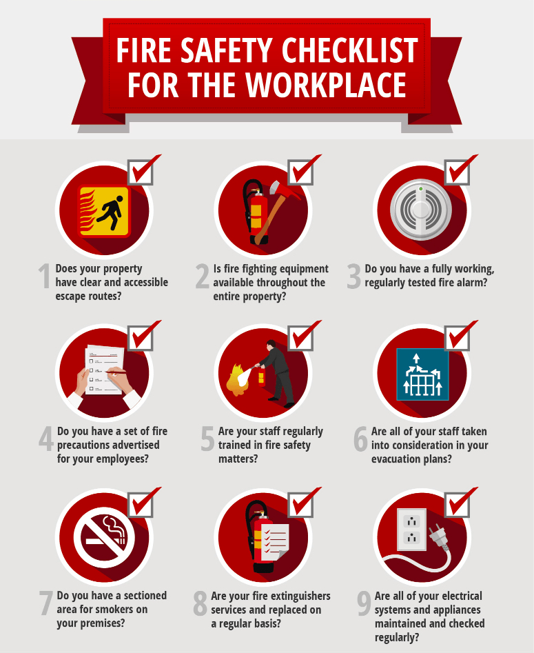 Workplace Fire Prevention Steps Security Blogs