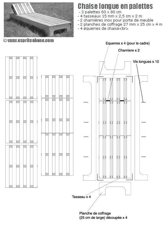 meuble en palette pdf