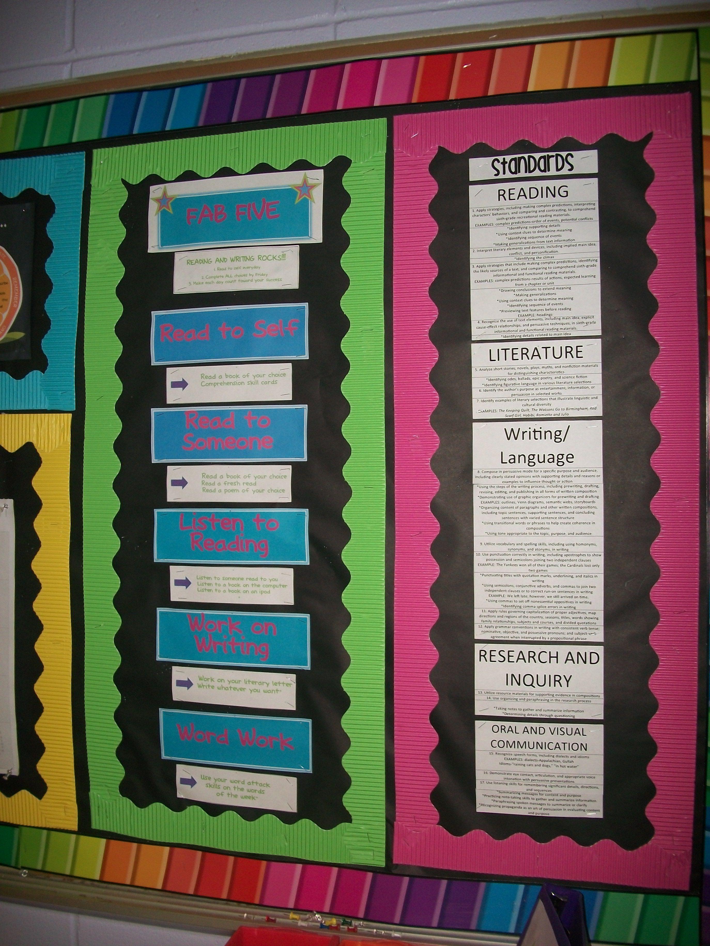 6th Grade Classroom Setup Ideas