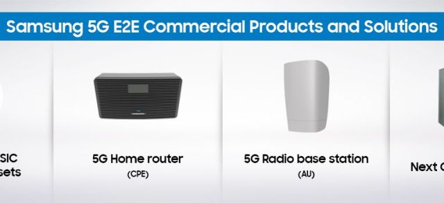 58b6d538da940fc53ab2a60e0c90dbcc Samsung introduced 5G home routers commercial device at MWC 2018, the product is approved by FCC