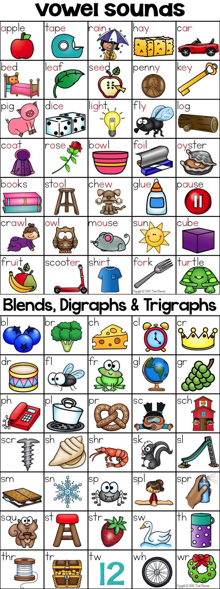 Alphabet, vowel sounds, blends, digraphs, trigraphs charts