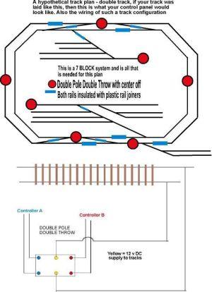 rrtraintrackwiring   Model Train Wiring Diagrams