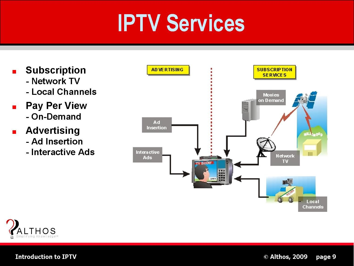IPTV services are the delivery of media or programs to