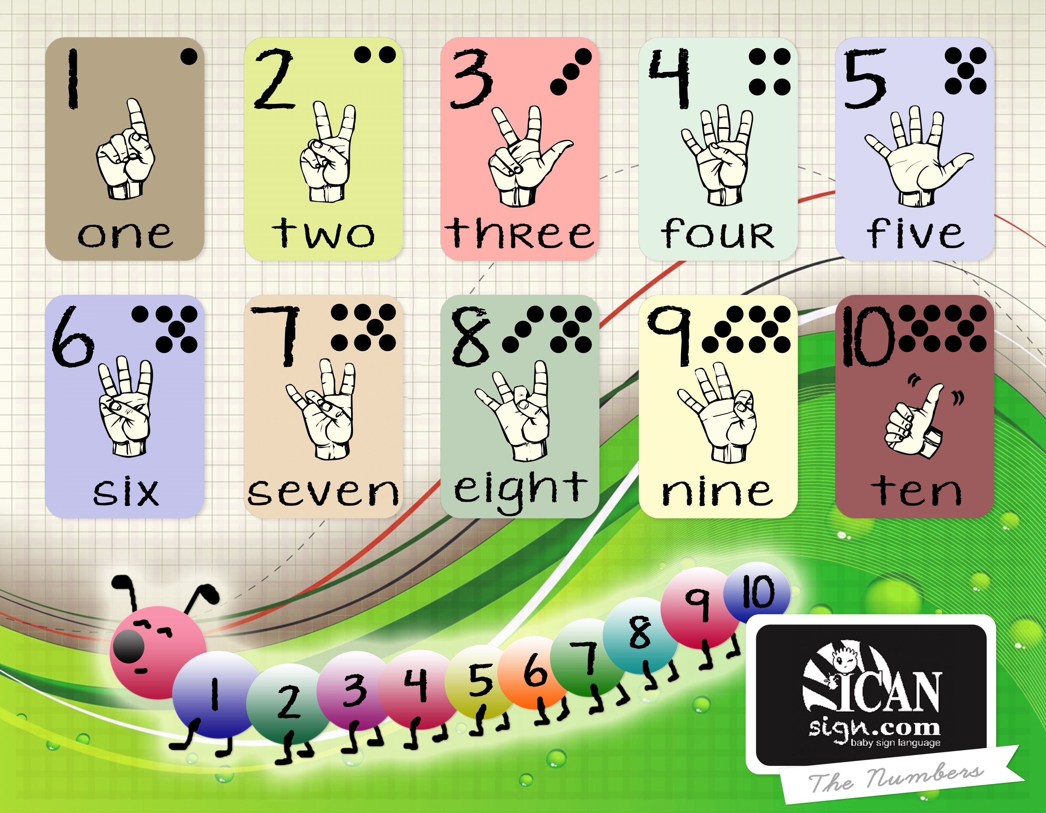 Full Color Asl Numbers Chart Aslnumbers Aslnumberschart Numbersflashcards